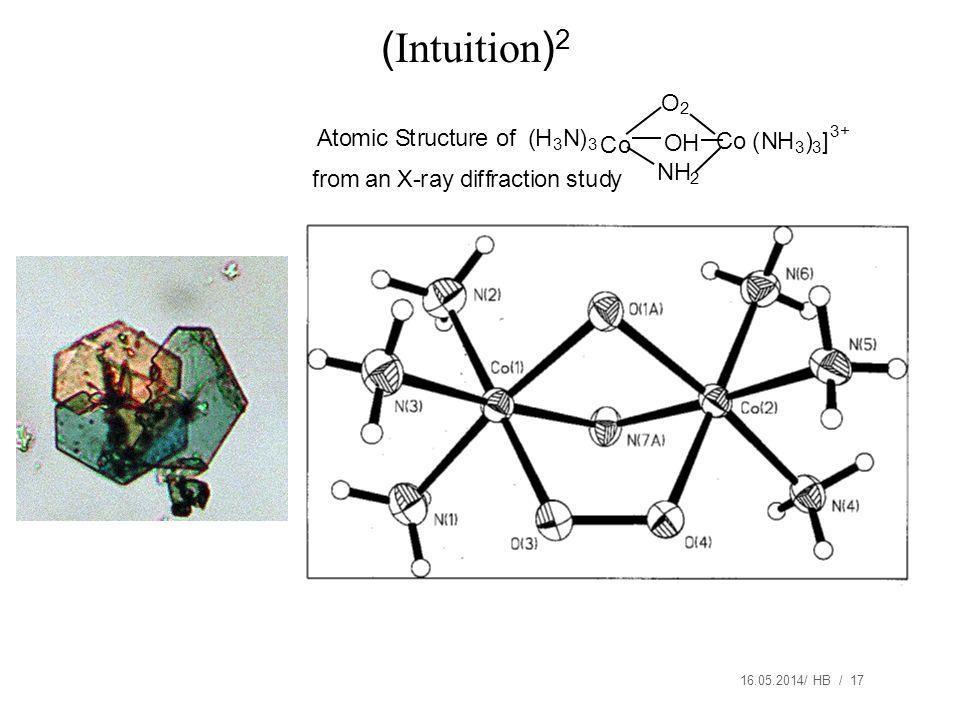 (Intuition)2 O H C o N 2 A t m i c S r u e f ( 3 ) ] + a n X - y d s